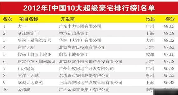 中国经济总量什么时候排第二_经济总量全球第二图片