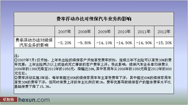 saii交强险是哪家公司_2012年交强险是多少